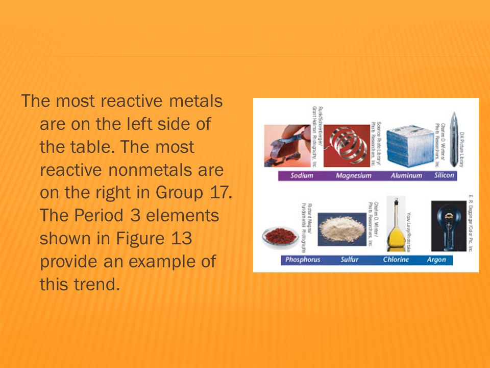 The most reactive metals are on the left side of the table