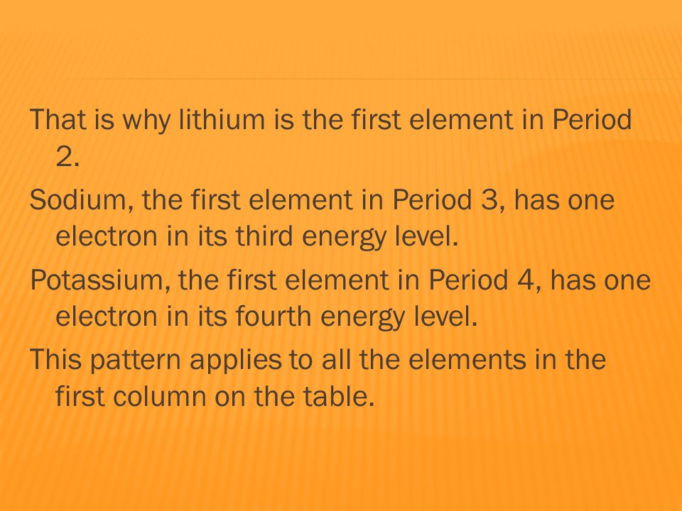 That is why lithium is the first element in Period 2