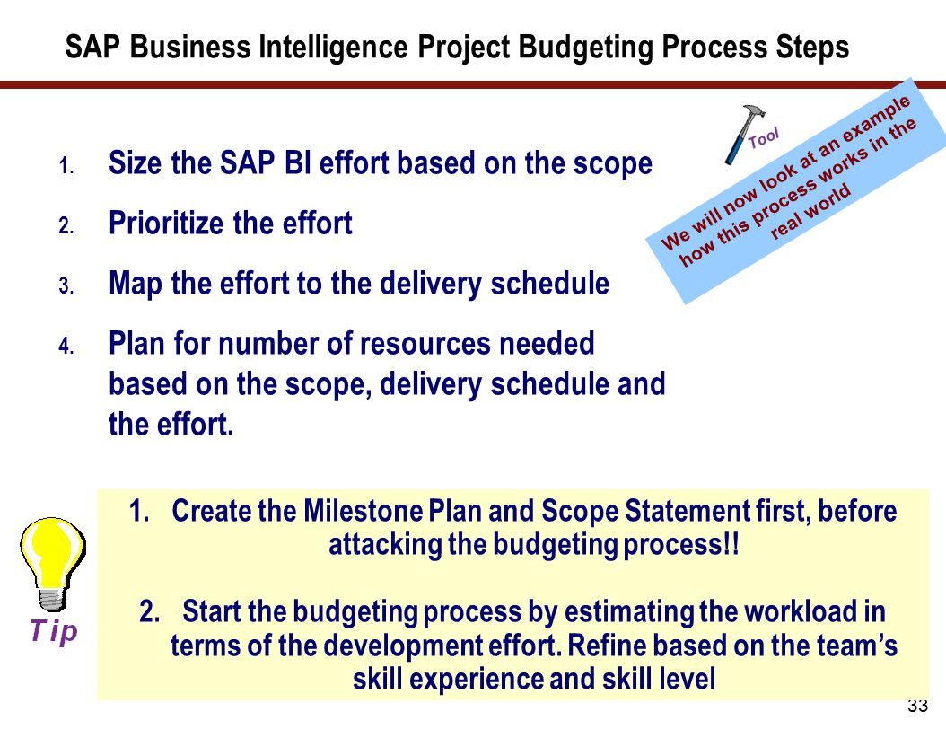 business intelligence project plan