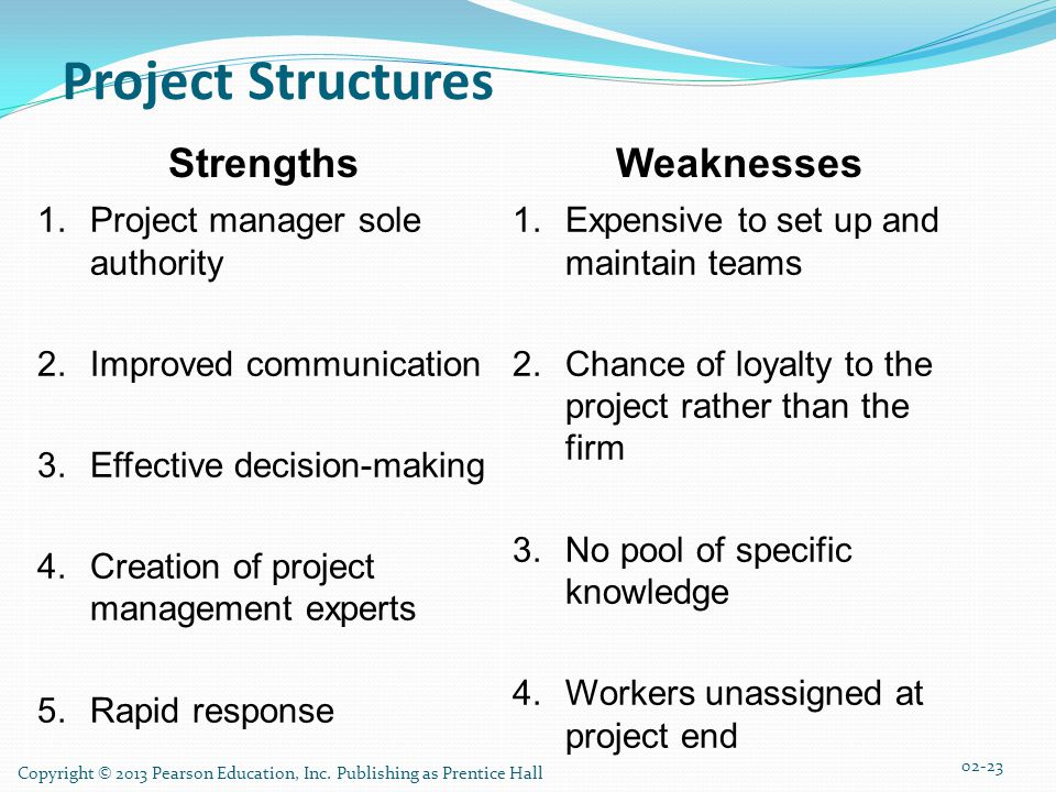 project structures strengths weaknesses project manager sole authority