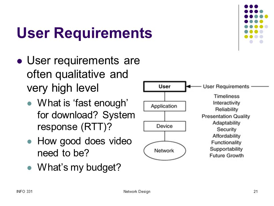 The Application Requirements In Network Design {Forumaden}