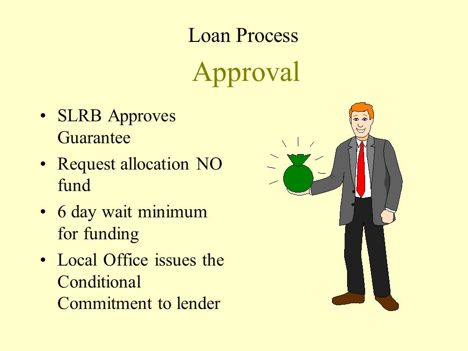 Approval Loan Process SLRB Approves Guarantee