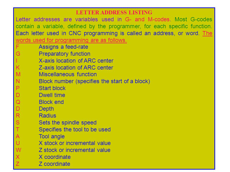 G74 Cnc Code