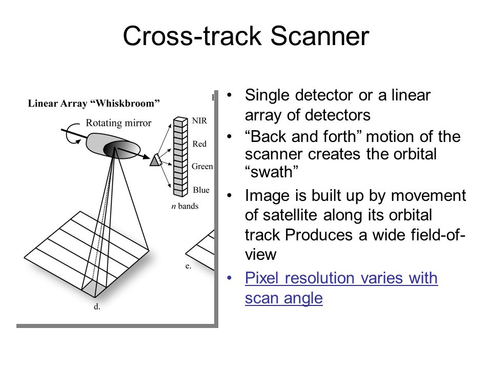 Cross-track Scanner Single detector or a linear array of detectors