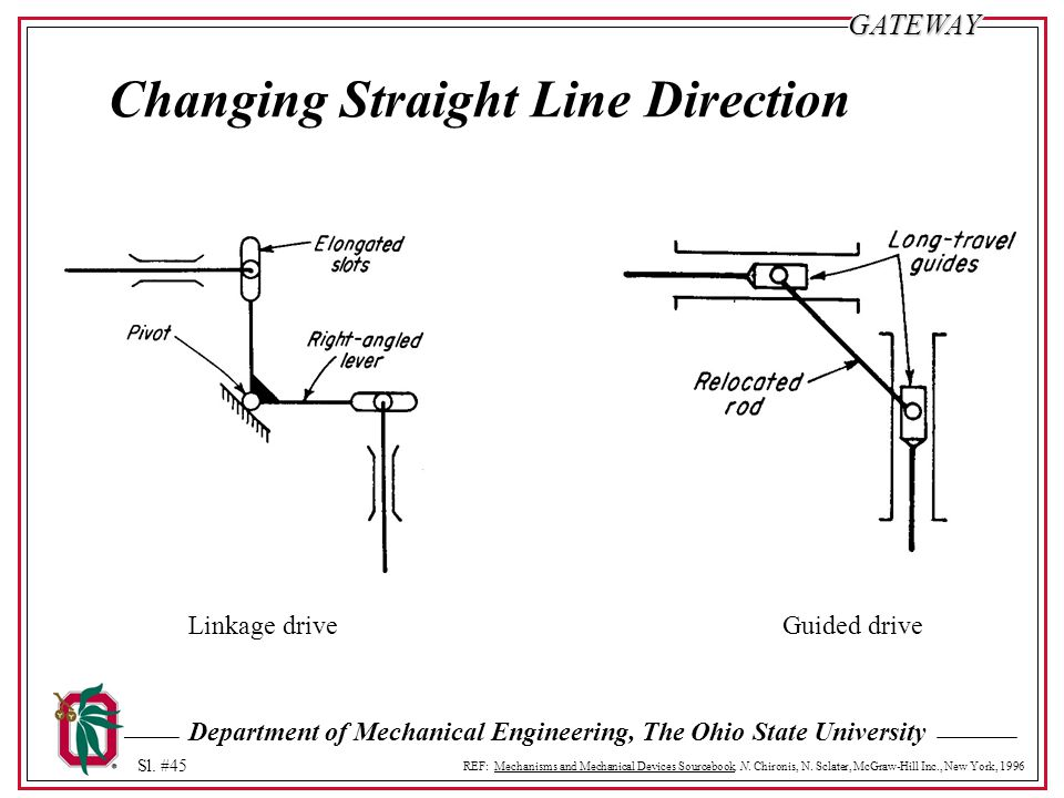 Changing Straight Line Direction