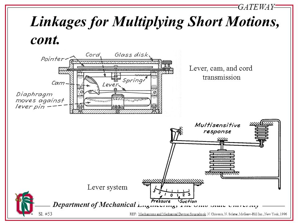 Linkages for Multiplying Short Motions, cont.