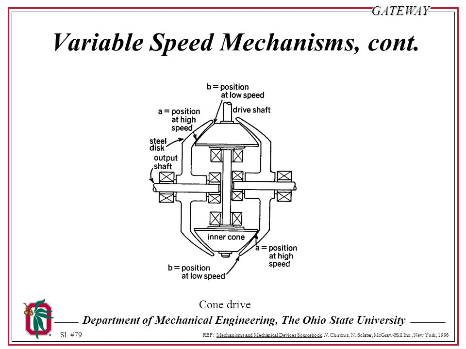 Variable Speed Mechanisms, cont.