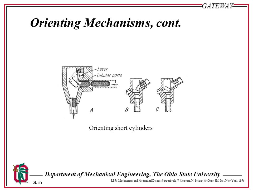 Orienting Mechanisms, cont.