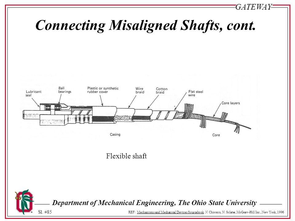 Connecting Misaligned Shafts, cont.