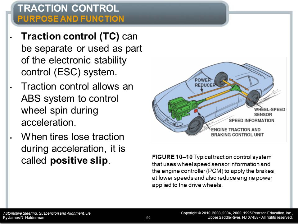 Electronic Stability Control >> Chapter 10 Electronic Stability Control Systems Ppt Video