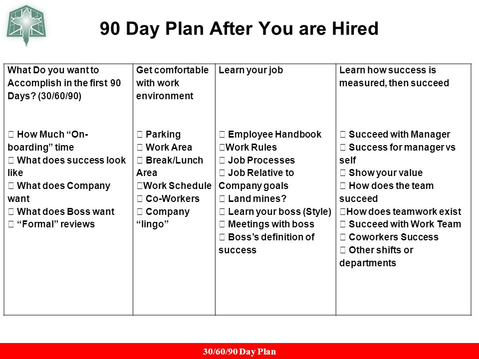 the 90 day plan a key to getting an offer