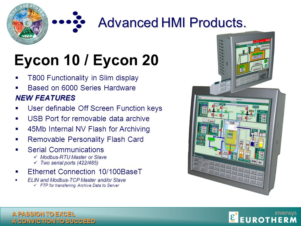 Eycon Visual Supervisor - ppt download