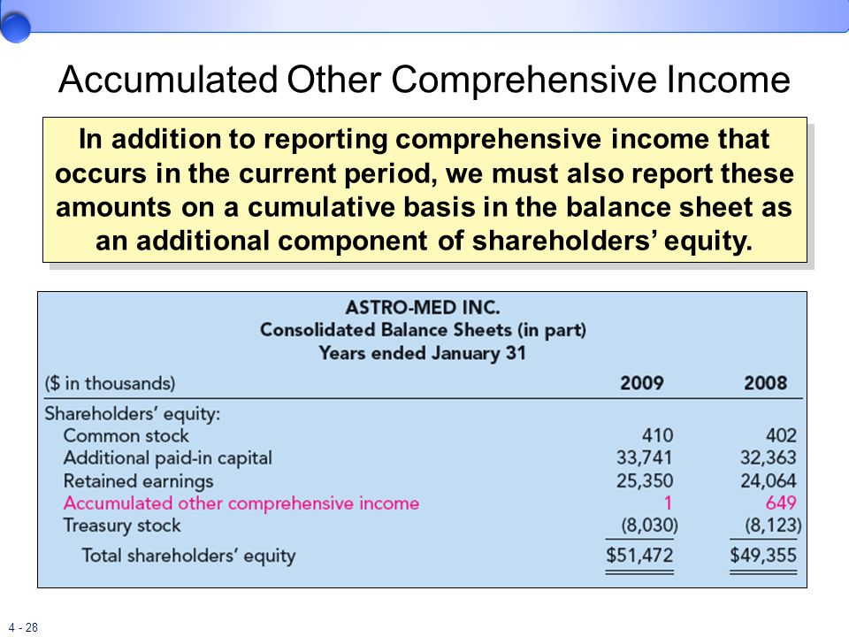 Accumulated other comprehensive loss retained earnings
