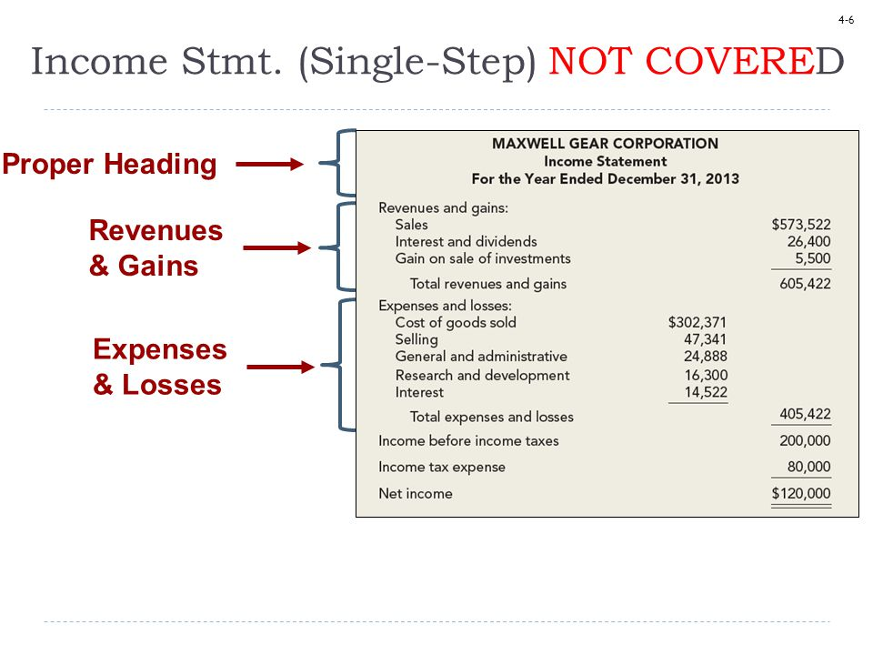 Income Stmt. (Single-Step) NOT COVERED