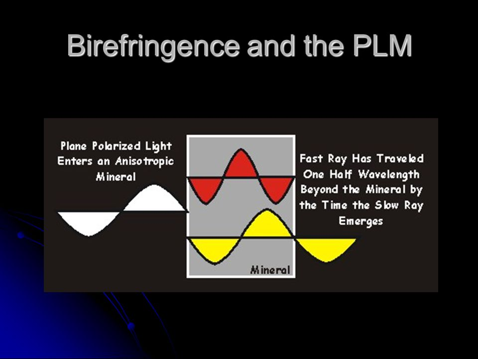 Birefringence and interference ppt video online download 5 birefringence and the plm publicscrutiny Image collections