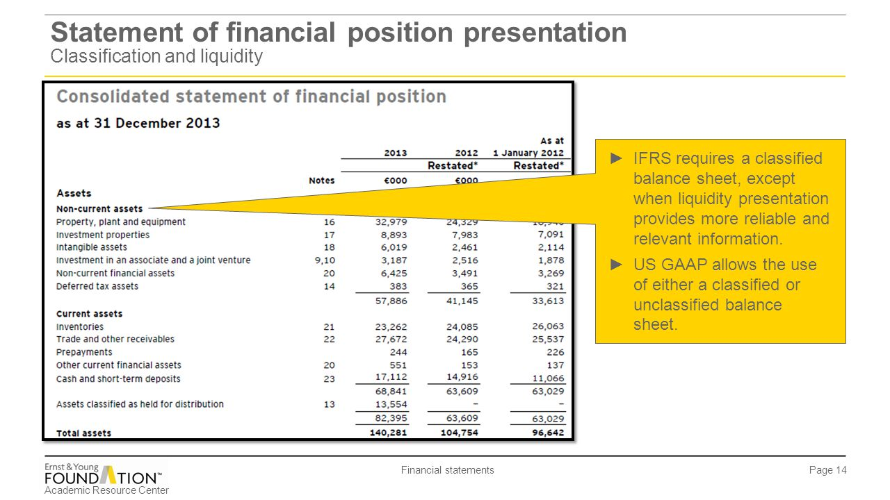 Financial Statements Ppt Download