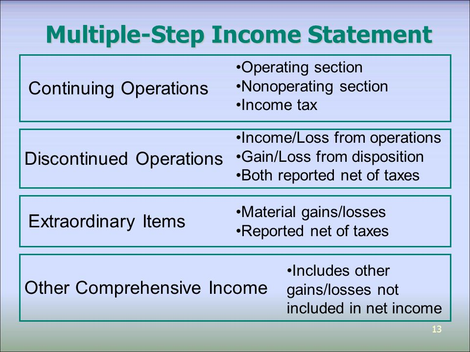 multi step income statement with discontinued operations