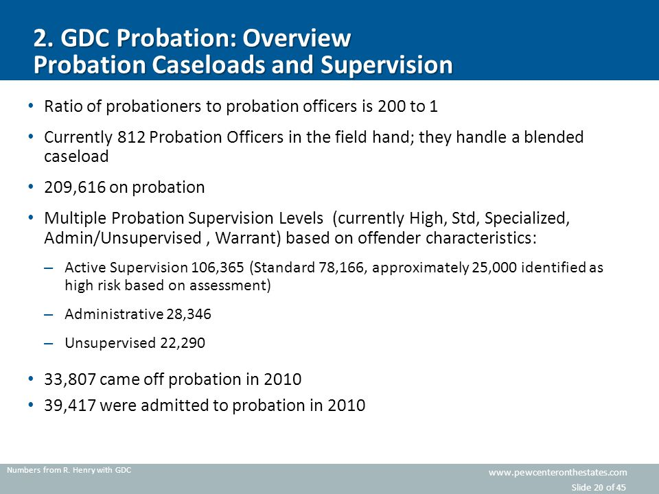 Georgia Corrections System Assessment - ppt download