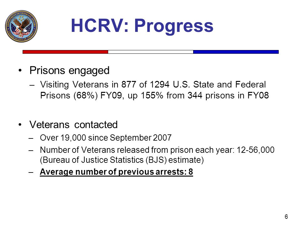 HCRV: Progress Prisons engaged Veterans contacted