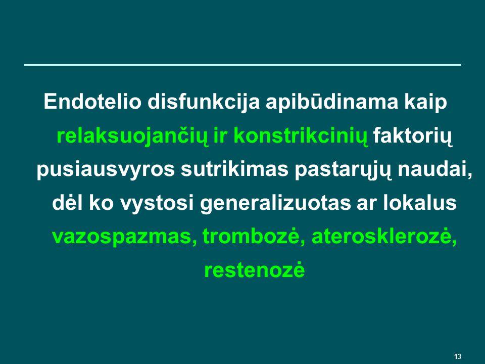 hipertenzijos vazospazmas)