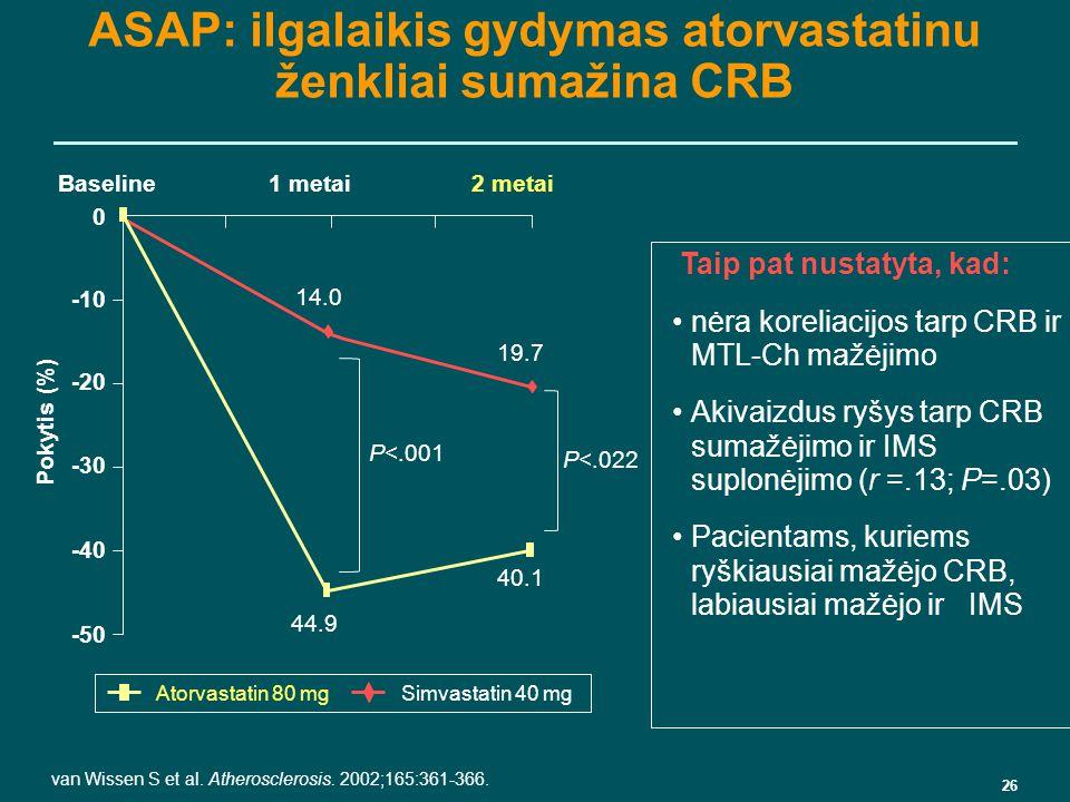 hipertenzijos vazospazmas