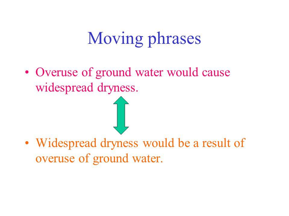 Single phrases examples