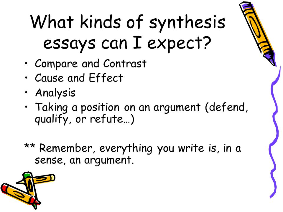 Example Essay English What Kinds Of Synthesis Essays Can I Expect How To Write A Thesis Statement For A Essay also Essay Good Health The Synthesis Essay  From  Steps To A   Ppt Video Online Download Essay On Science And Technology