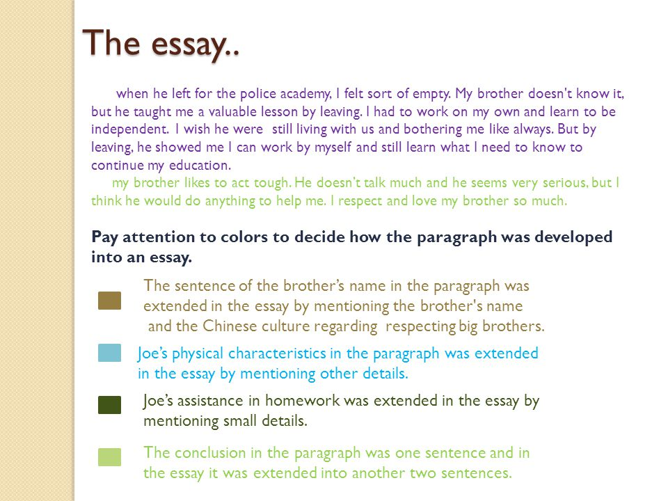 A Level English Essay The Essay Essay On Science And Religion also What Is A Thesis Of An Essay Included Chapters Chapter  Chapter  Chapter  Chapter  Chapter   Analysis And Synthesis Essay