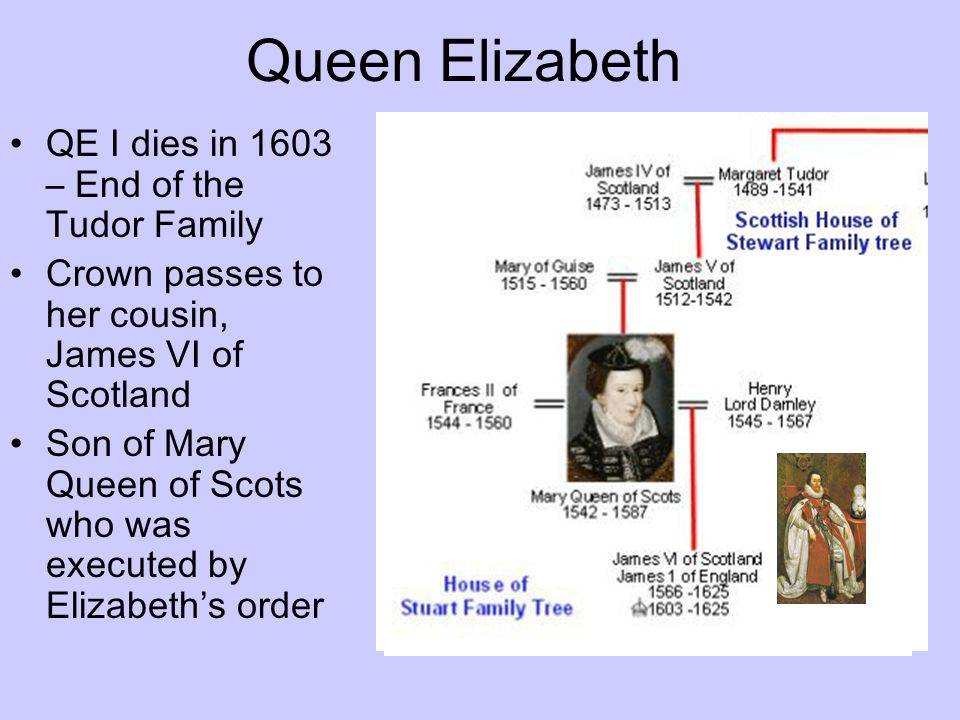 Queen Elizabeth QE I dies in 1603 – End of the Tudor Family