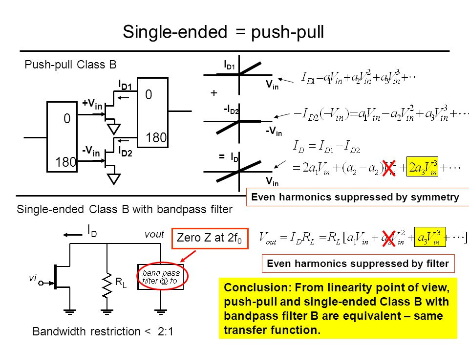 High Linearity and High Efficiency Power Amplifiers in GaN