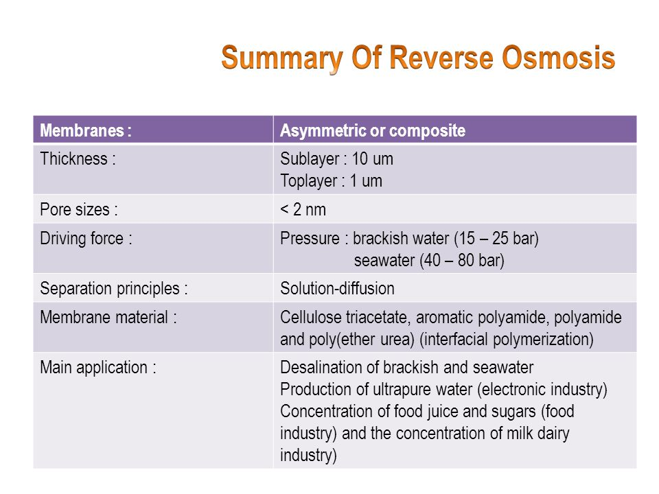 Summary Of Reverse Osmosis
