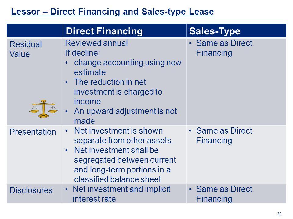 assets held for sale aspe