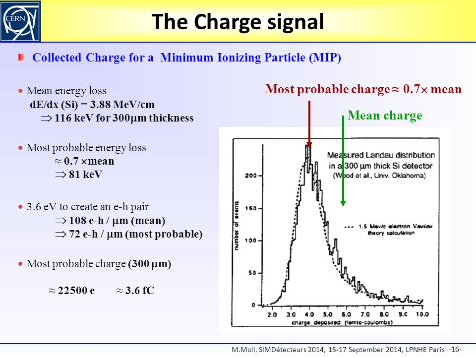 The Charge signal Most probable charge ≈ 0.7 mean Mean charge