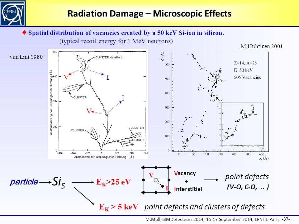 Radiation Damage – Microscopic Effects