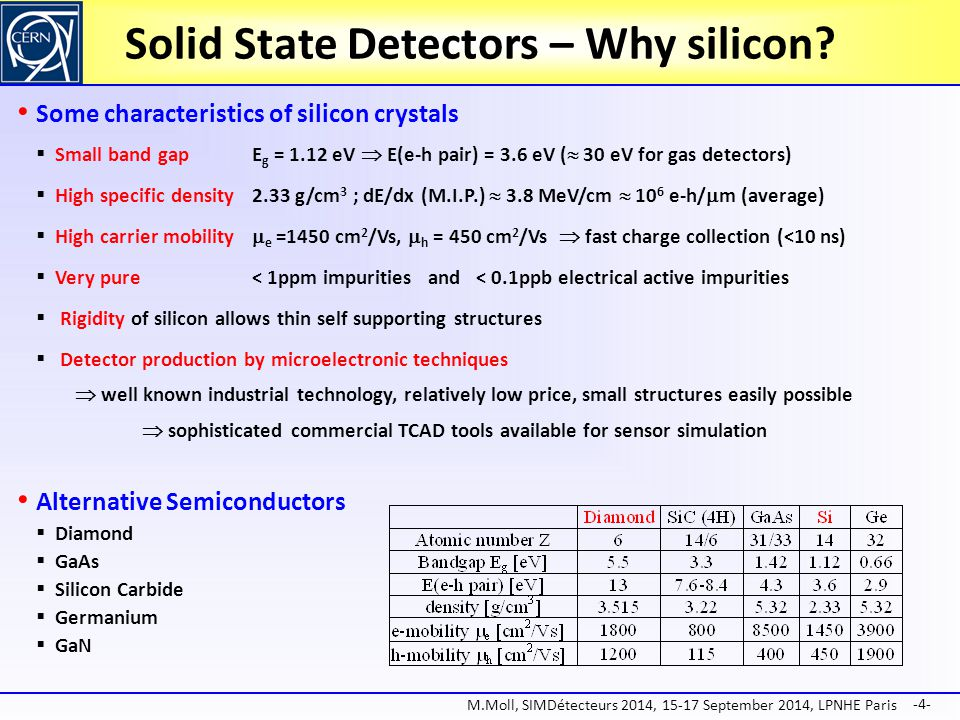 Solid State Detectors – Why silicon