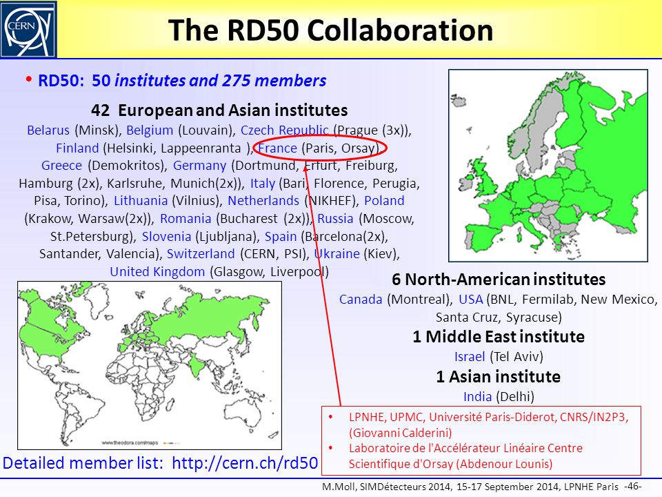 The RD50 Collaboration RD50: 50 institutes and 275 members