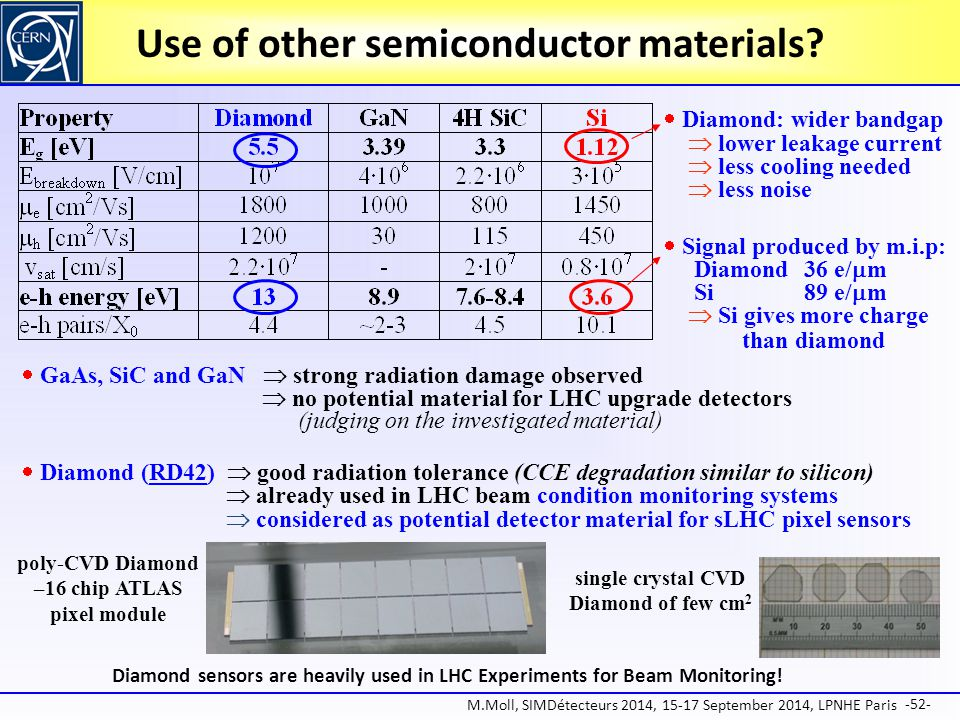 Use of other semiconductor materials