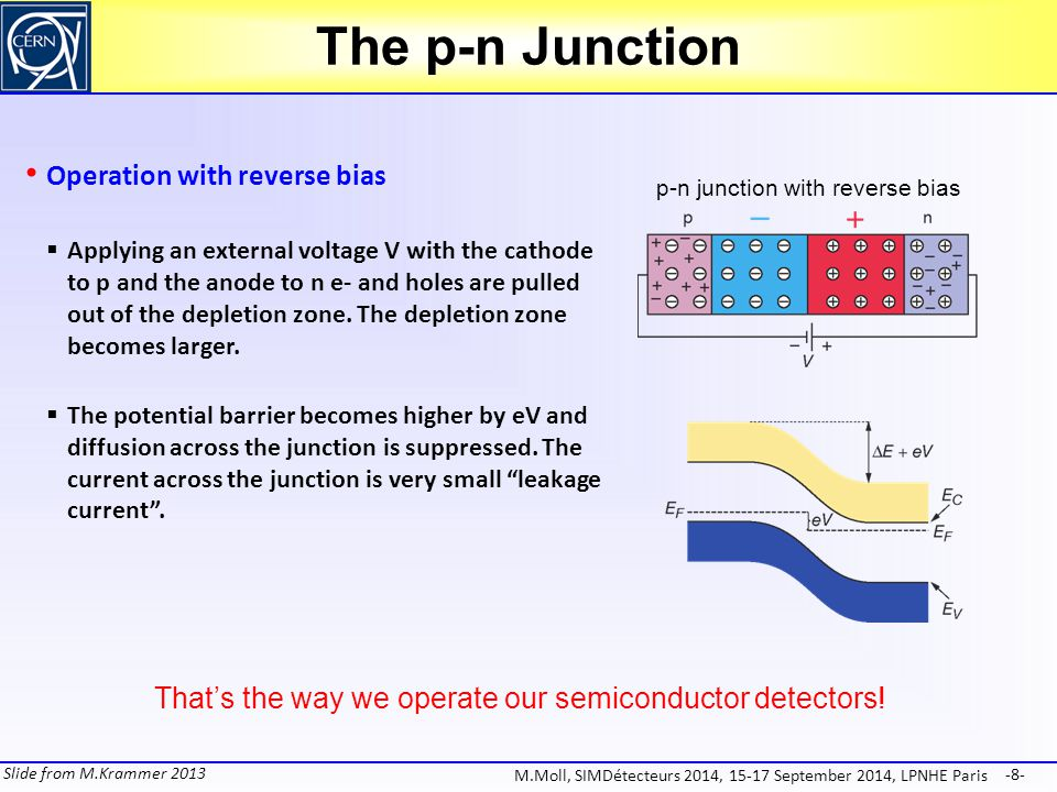 The p-n Junction Operation with reverse bias
