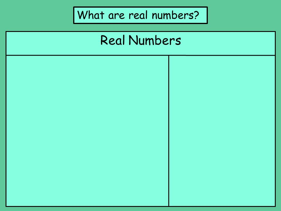 What are real numbers Real Numbers