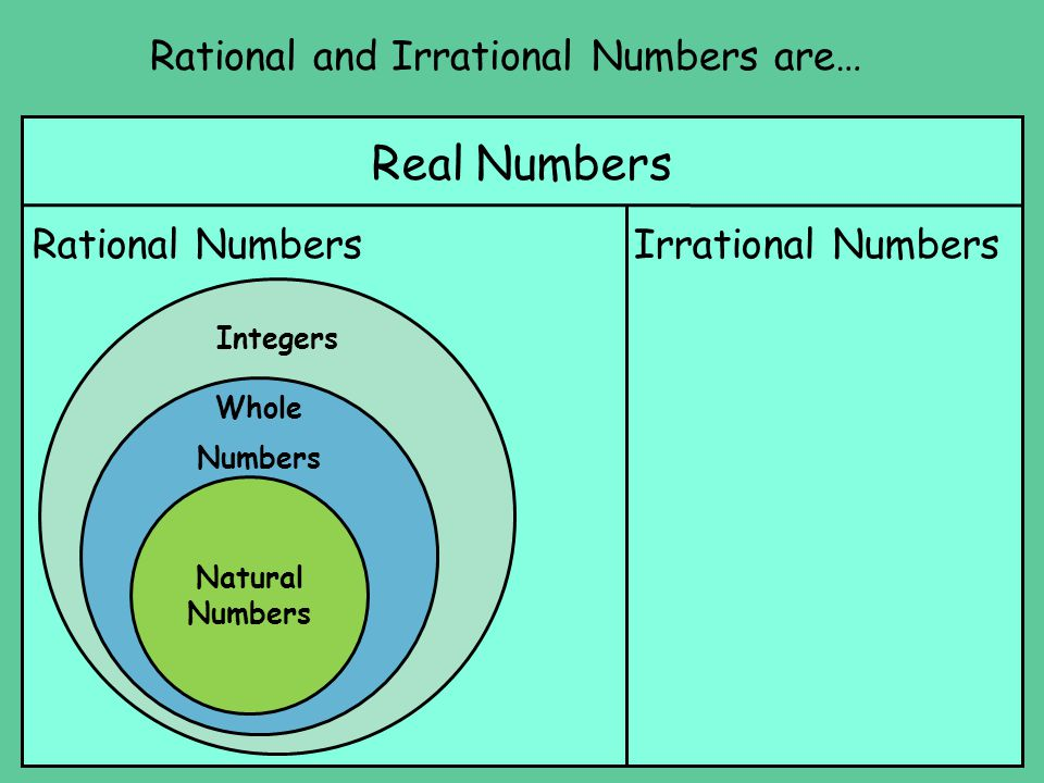 Real Numbers Rational and Irrational Numbers are…