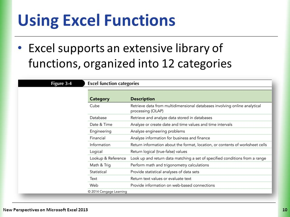 Using Excel Functions Excel supports an extensive library of functions, organized into 12 categories.