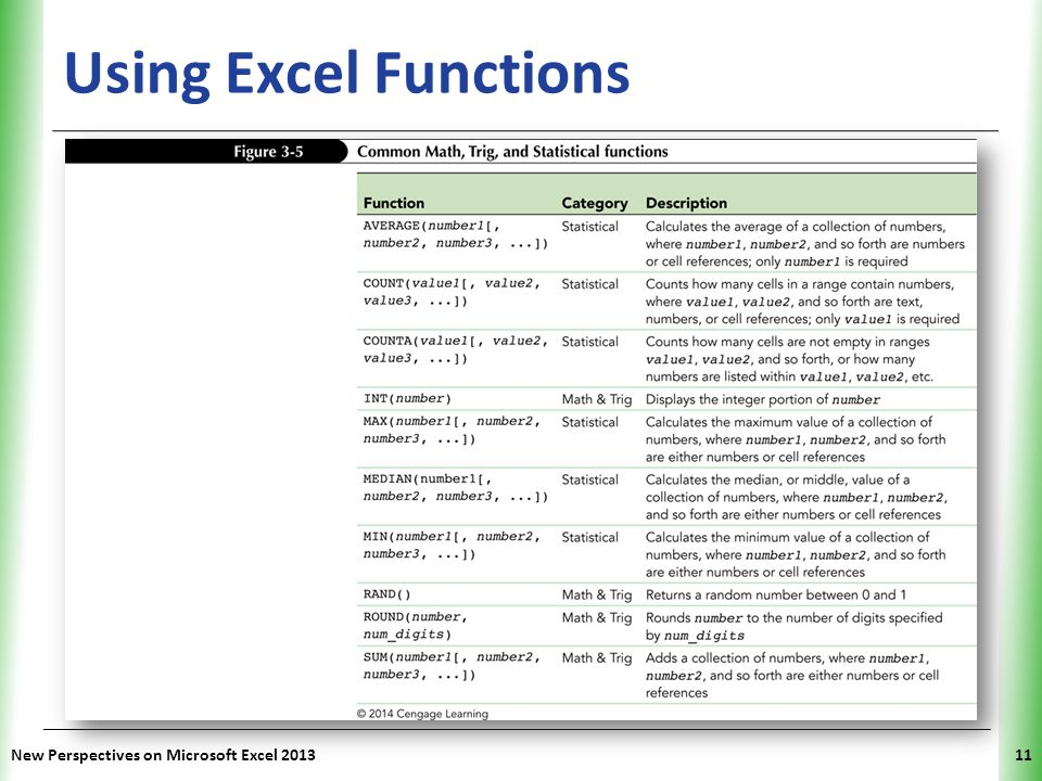 Using Excel Functions New Perspectives on Microsoft Excel 2013
