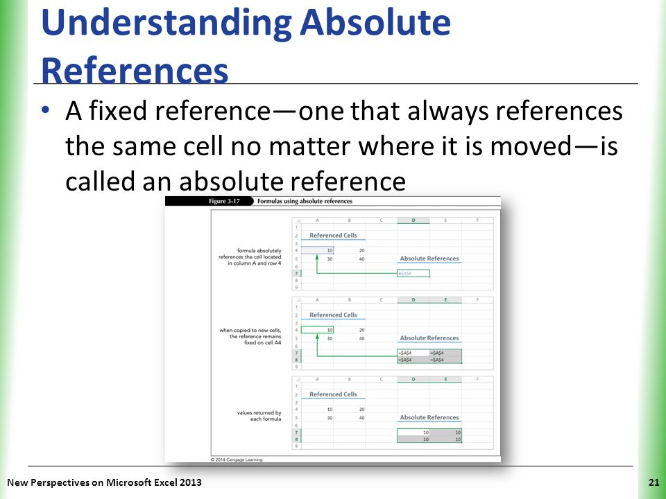 Understanding Absolute References