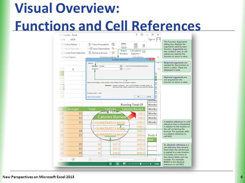 Visual Overview: Functions and Cell References