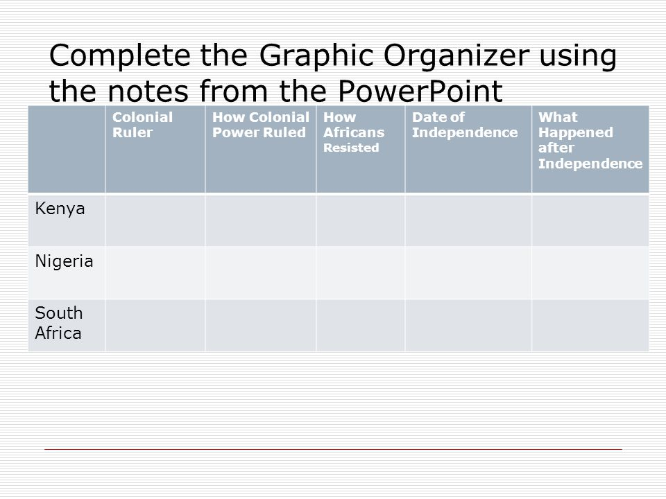 Complete the Graphic Organizer using the notes from the PowerPoint