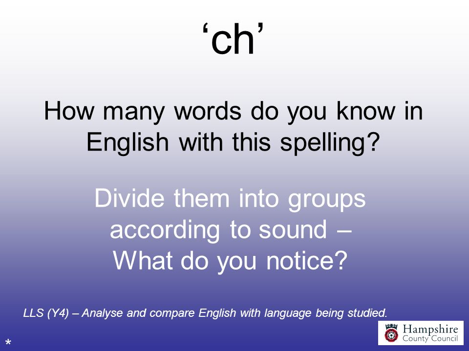 'ch' How many words do you know in English with this spelling