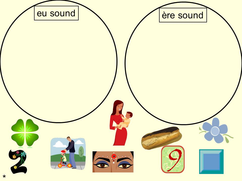 eu sound ère sound. Activity - Venn diagrams – link here to Maths! Use them for any phonemes you choose. The words you are sorting are: