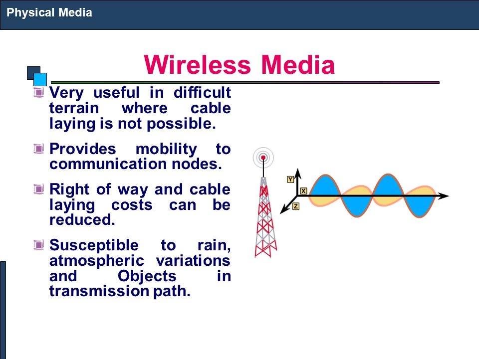 Physical Media Wireless Media. Very useful in difficult terrain where cable laying is not possible.