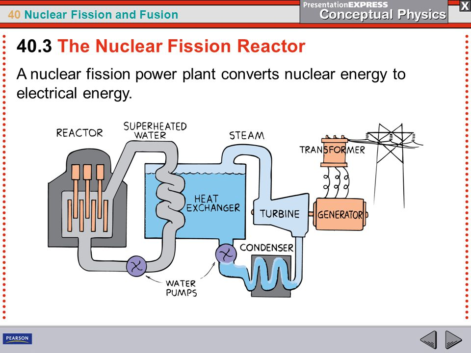 fission or fusion essay Essay on nuclear weapons a nuclear weapon is an explosive device that derives its destructive force from nuclear reactions, either fission or a combination of fission and fusion.