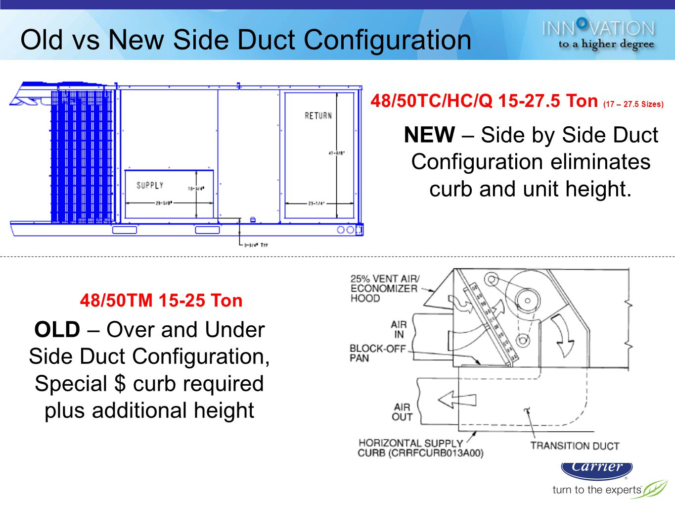 Light Commercial Rooftops Split Systems Ppt Video Online Download Hvac Air Handler Economizer In Addition Electric Furnace Heating Old Vs New Side Duct Configuration
